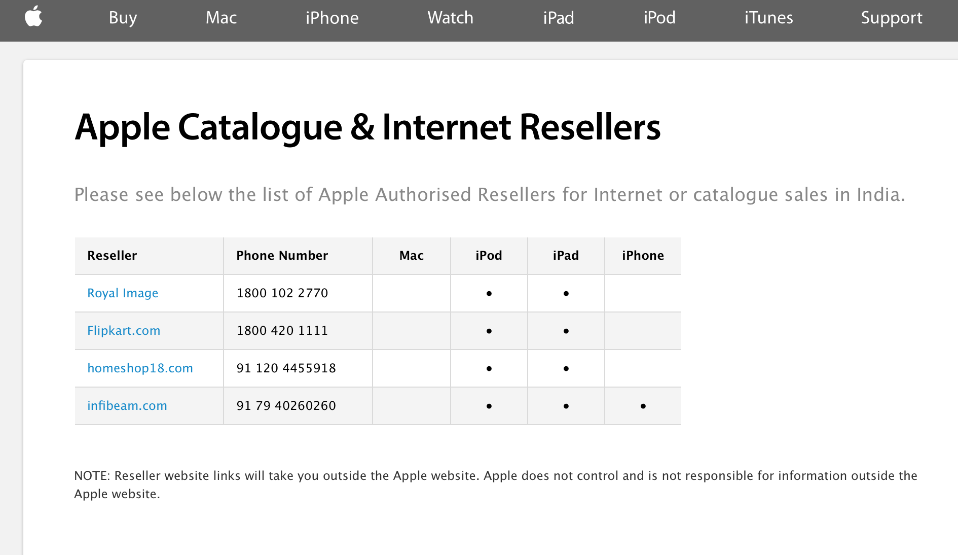 Apple's authorized resellers